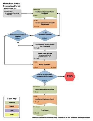 04HIAExplorationPermit (1).pdf