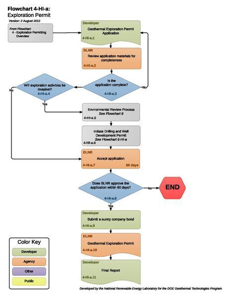 File:04HIAExplorationPermit (1).pdf