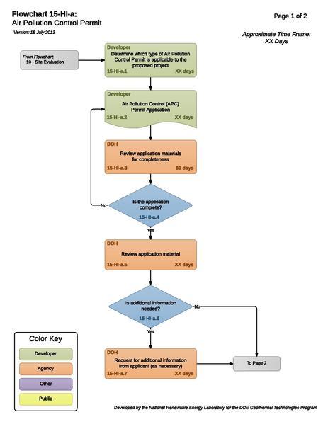 File:15HIAAirPollutionControlPermit (1).pdf