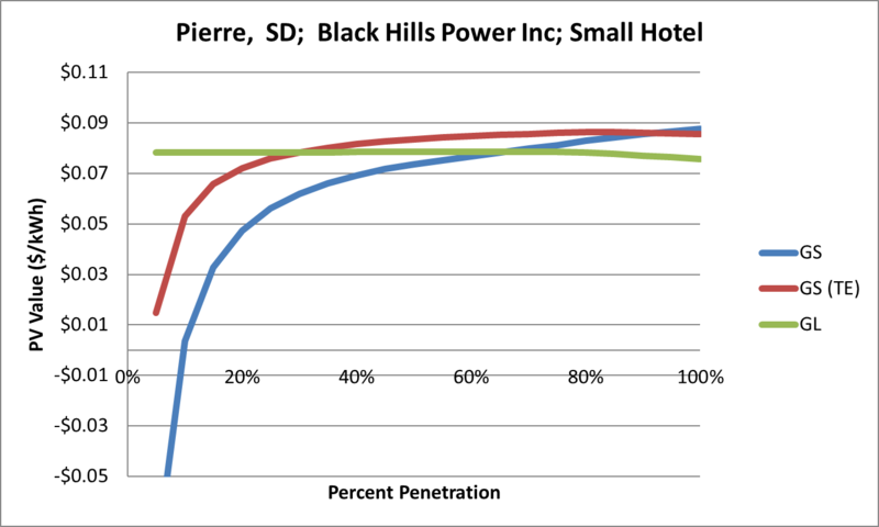 File:SVSmallHotel Pierre SD Black Hills Power Inc.png
