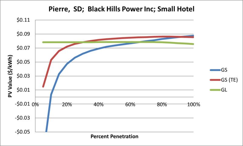 File:SVSmallHotel Pierre SD Black Hills Power Inc.png