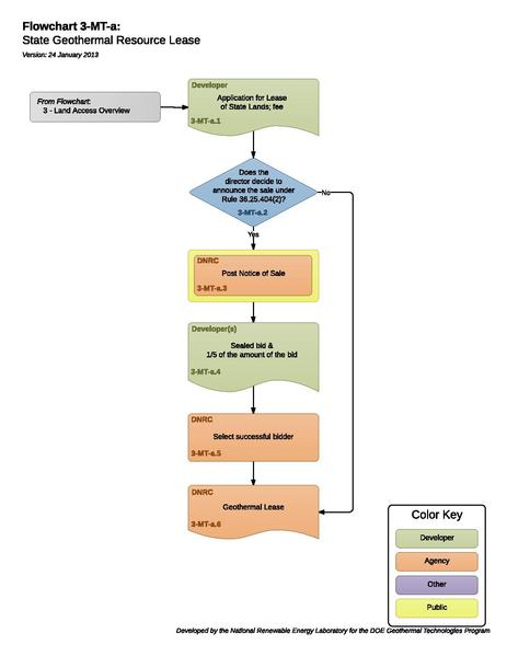 File:03MTAStateGeothermalResourceLease.pdf