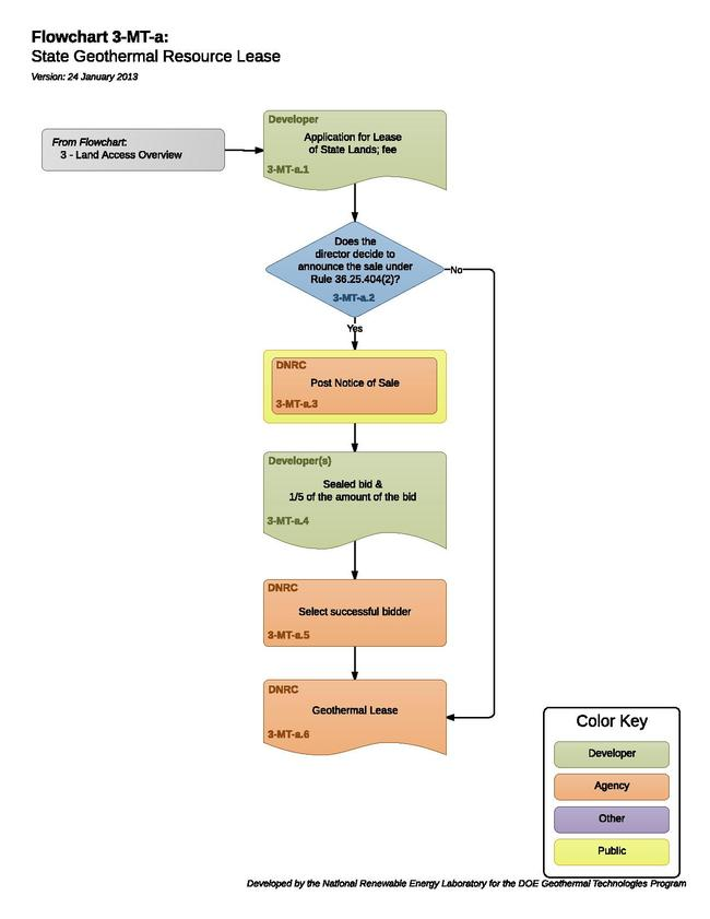 03MTAStateGeothermalResourceLease.pdf