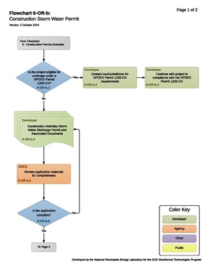 06ORBConstructionStormWaterPermit.pdf