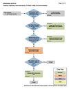 3-FD-n - FHWA Utility Accommodation Process.pdf