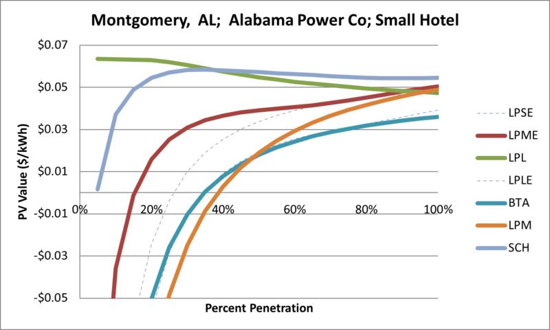 File:SVSmallHotel Montgomery AL Alabama Power Co.png
