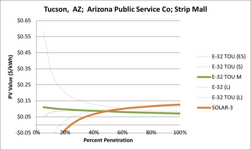 File:SVStripMall Tucson AZ Arizona Public Service Co.png