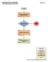 03COEUtilitySpecialUsePermit.pdf
