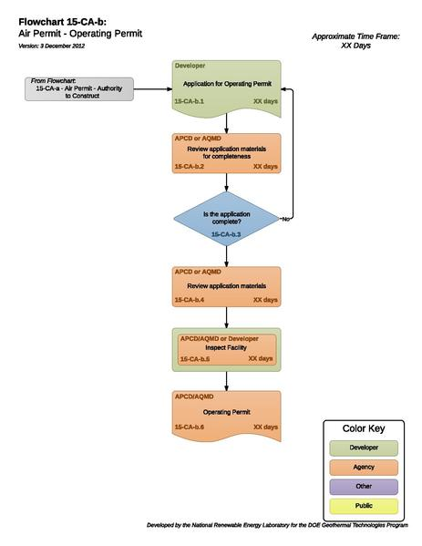 File:15CABAirPermitOperatingPermit.pdf
