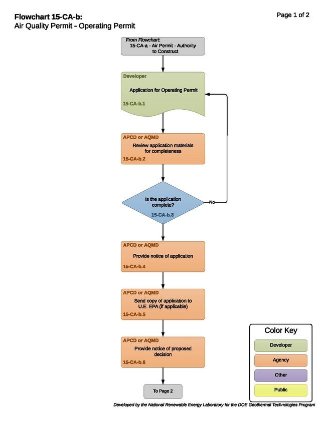 15CABAirPermitOperatingPermit.pdf
