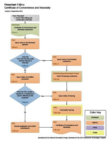 File:07IDCCertificateOfPublicConvenienceAndNecessity (1).pdf