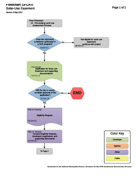 File:13-CA-d Solar-Use Easement.pdf