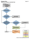 3-AK-g – TGH – Utility Permit to Construct on ADOT&PF ROW 2021-03-29.pdf