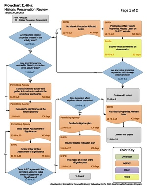 11HIAHistoricPreservationReview (1).pdf