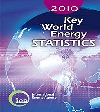Key World Energy Statistics-2010 Screenshot