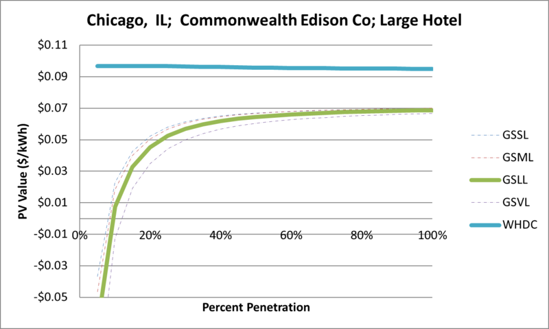File:SVLargeHotel Chicago IL Commonwealth Edison Co.png