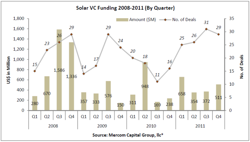 File:Solar VC running.png