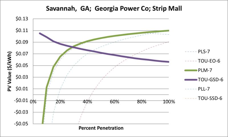 File:SVStripMall Savannah GA Georgia Power Co.png