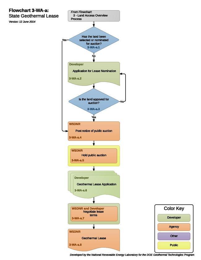 3-WA-a State Geothermal Lease.pdf