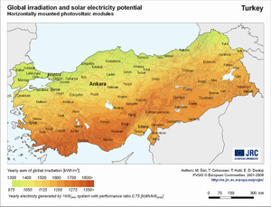 Ukraine global irradiation and solar electricity potential (horizontally-mounted photovoltaic modules)