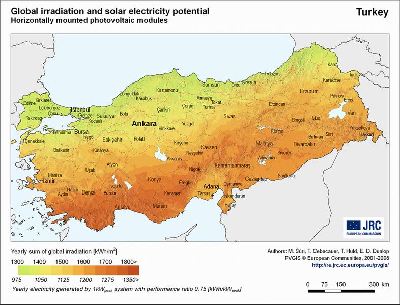File:PVGIS-solar-horiz-TR.png