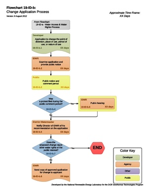 19IDBChangeApplicationProcess (2).pdf