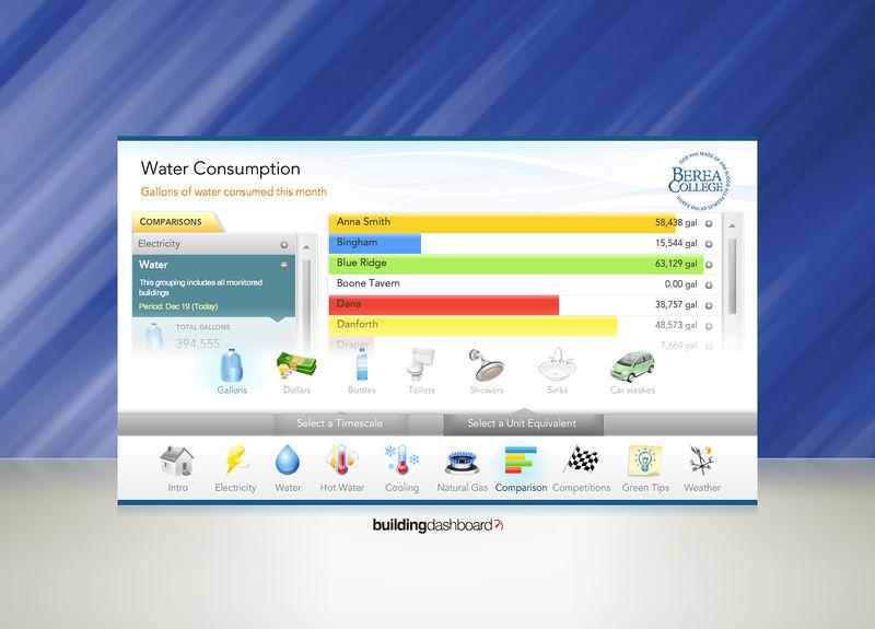File:Building Dashboard Kiosk Screen.jpg
