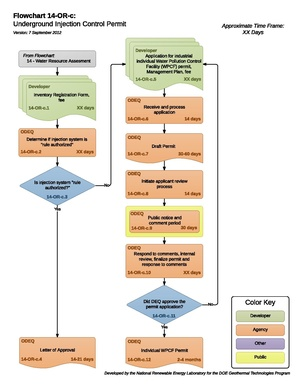 14ORCUndergroundInjectionControlPermit (1).pdf