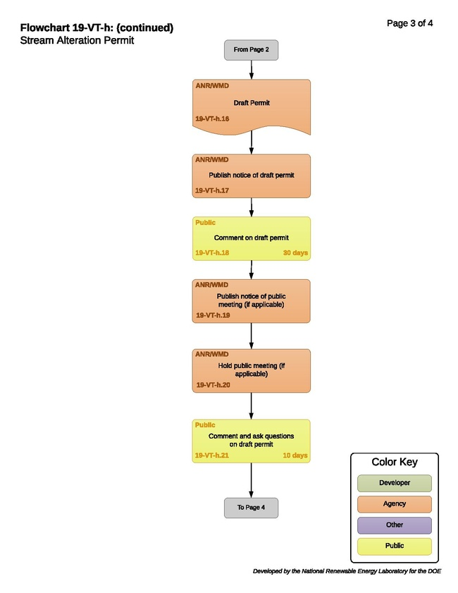 19-VT-h - H - Stream Alteration Permit 2017-05-08.pdf