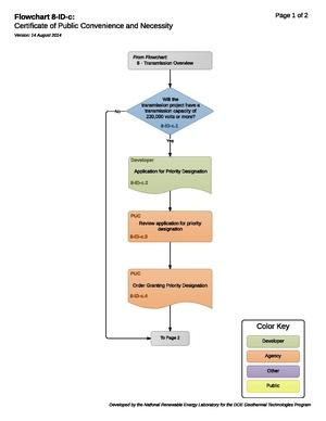 08IDAStateTransmission.pdf