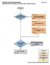11-FD-a(2) - NHPA Section 106 - Resource Survey.pdf