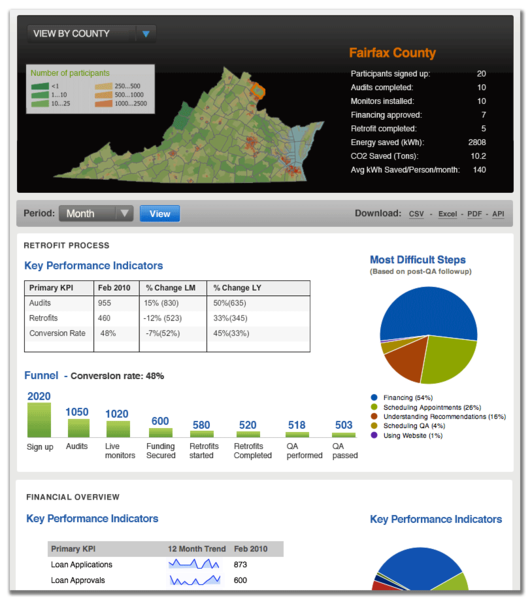 File:SnuggHome-program-analytics-dashboard.png