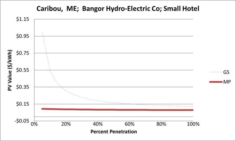 File:SVSmallHotel Caribou ME Bangor Hydro-Electric Co.png