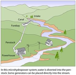 Source: Department of Energy-EERE[1]