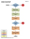 7-FD-j - Alternative Licensing Process 2019-07-19.pdf