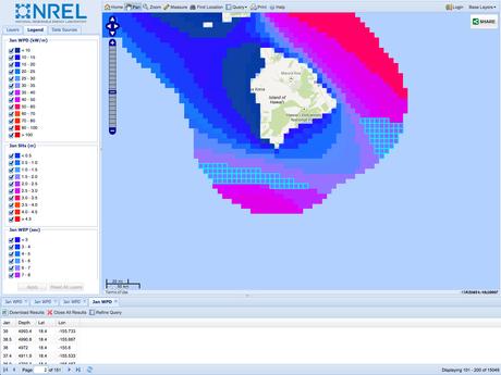 MHK Atlas range query results