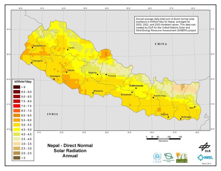 File:Nepal solardir.jpg