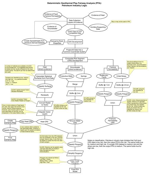 File:Tularosa Basin Deterministic PFA methodology.jpg