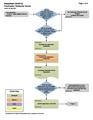 13-NY-e - Freshwater Wetlands Permit.pdf