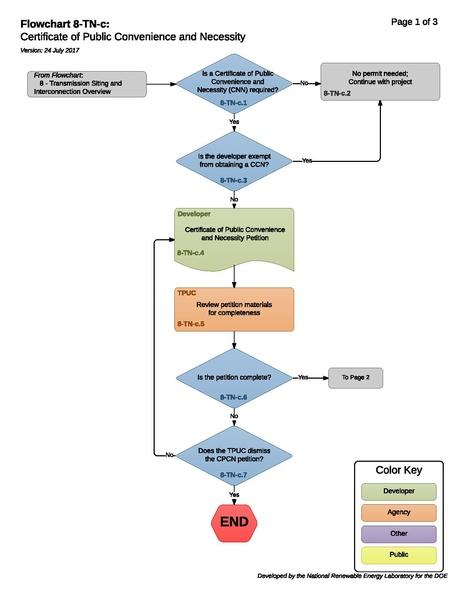 File:8-TN-c - HT -Certificate of Public Convenience and Necessity 2017-07-24.pdf