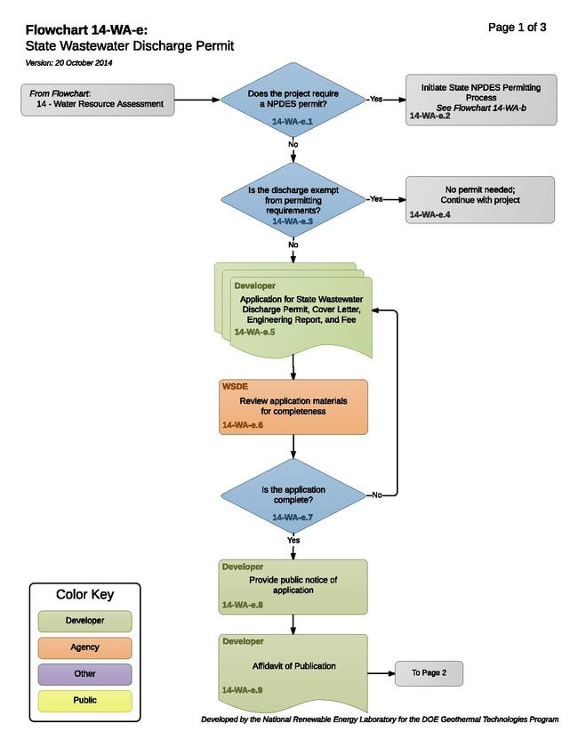 14-WA-e - State Wastewater Discharge Permit.pdf