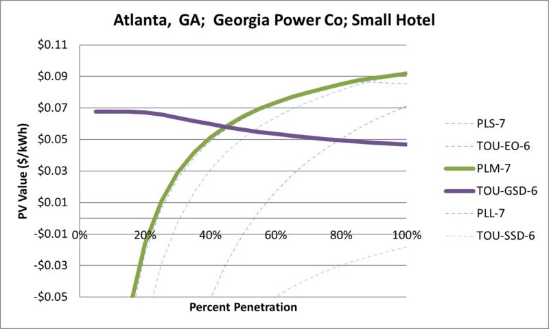 File:SVSmallHotel Atlanta GA Georgia Power Co.png