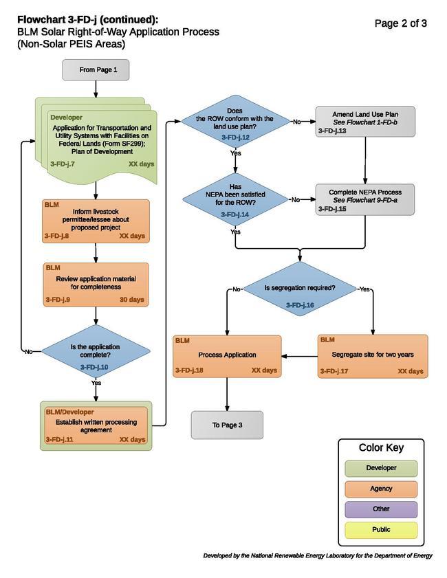 Solar 03-FD-j - Solar Right-of-Way Application Process.pdf