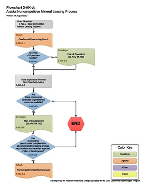 03AKDStateNoncompetitiveMineralLeasingProcess.pdf