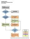 3-OR-c Encroachment Permit.pdf