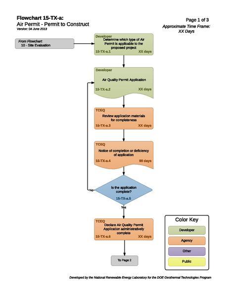 File:15TXAAirPermitPermitToConstruct (1).pdf