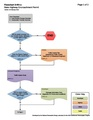 03NVCEncroachment (1).pdf