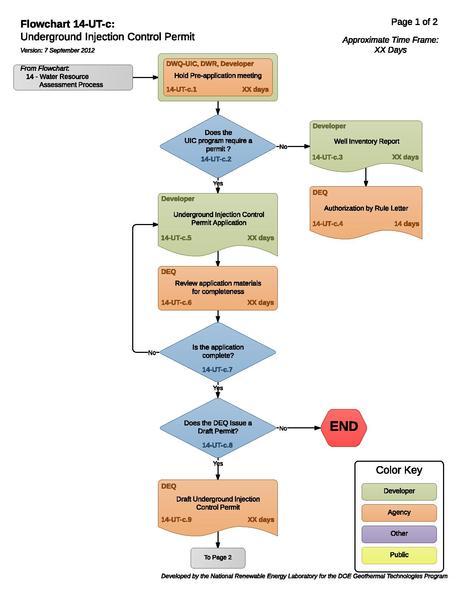 File:14UTCUndergroundInjectionControlPermit.pdf