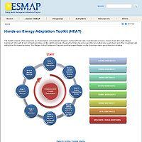 Hands-on Energy Adaptation Toolkit (HEAT) Screenshot