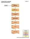 9-SD-a - State Environmental Review Process 2017-09-27.pdf